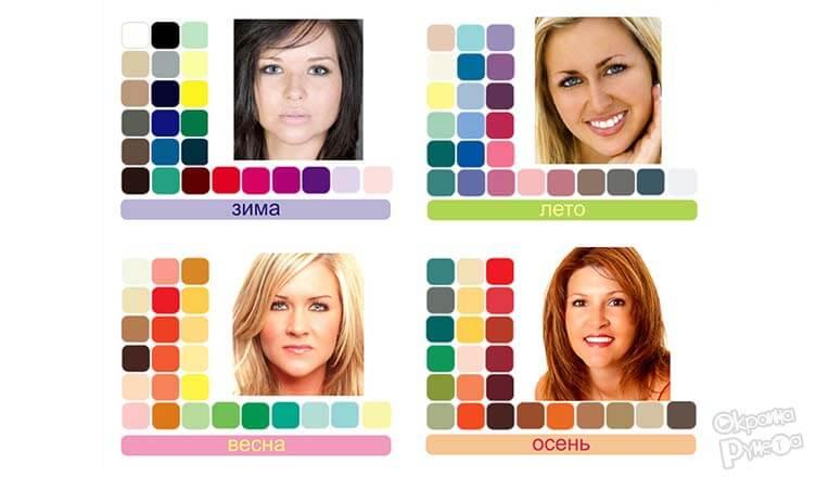 Как узнать, какой цвет тебе к лицу